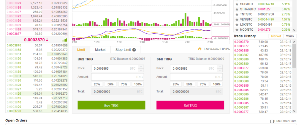 En iyi Bitcoin Borsası Binance 4