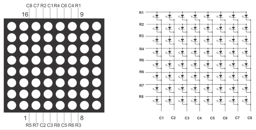Arduino ile 8×8 led matris kullanımı 1