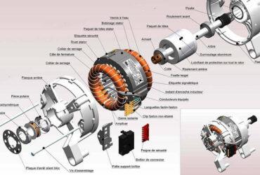 asenkron-motorlar