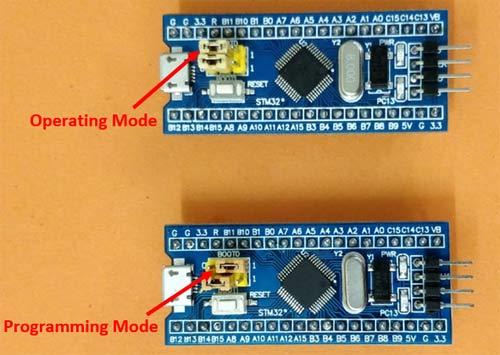 STM32 Geliştirme Kartı